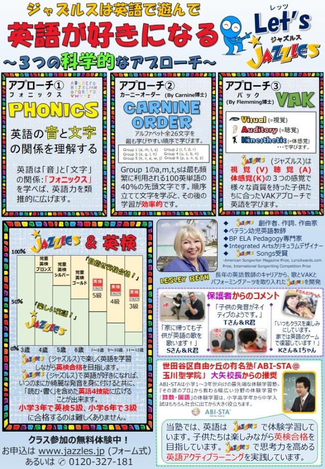 Jazzles 土曜日クラス 渋谷~青山2