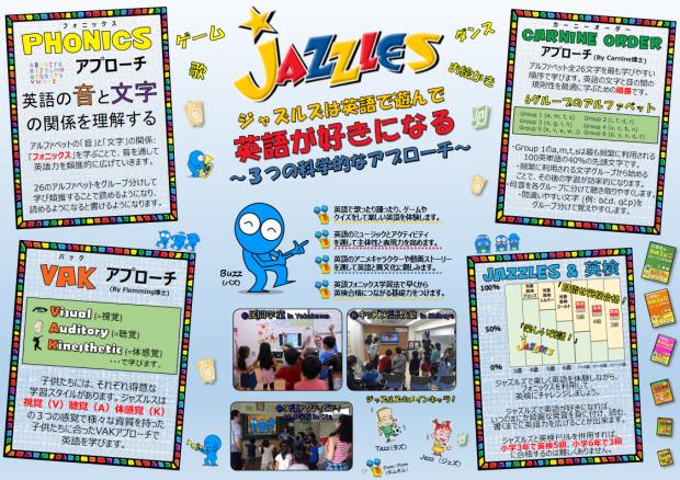 【Jazzles ジャズルス】英語が好きになる3つの科学的なアプローチ